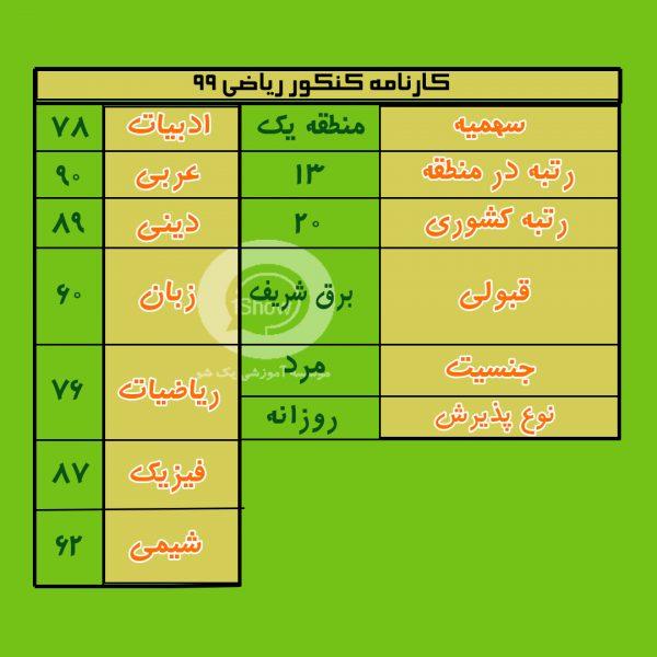 کارنامه رتبه 13 منطقه 1 سال 99 قبولی برق شریف
