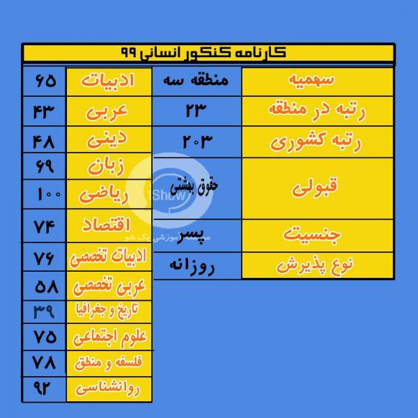 کارنامه رتبه 23 منطقه 3 سال 99 قبولی حقوق بهشتی