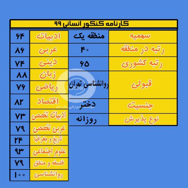 کارنامه رتبه 40 منطقه ۱ سال ۹۹ قبولی روانشناسی تهران