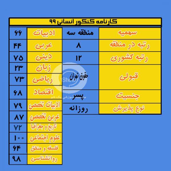 8منطقه3