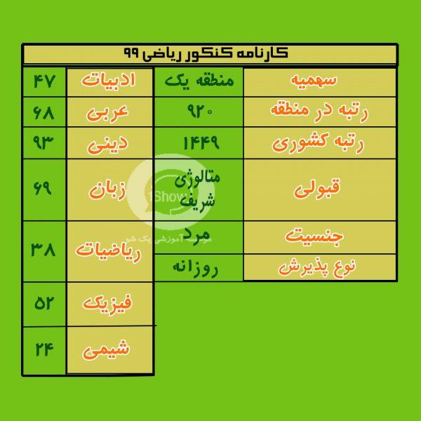 کارنامه رتبه 920 منطقه 1 سال 99 قبولی متالوژی شریف